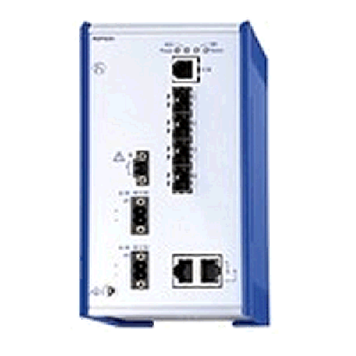 Yönetilebilir Fast Ethernet Power Rail RSPS Endüstriyel Ethernet Switch - Smart